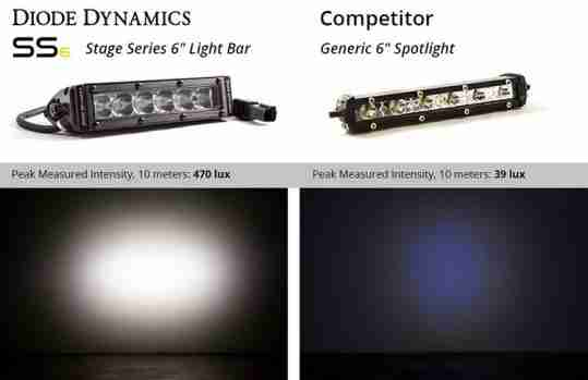 stage_series_vs_competitor_output_collage_generic_6_spotlight